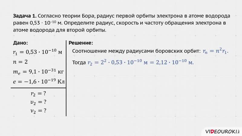 29 Модель атома водорода по Бору Испускание и поглощение света атомом Разбор задачи 1