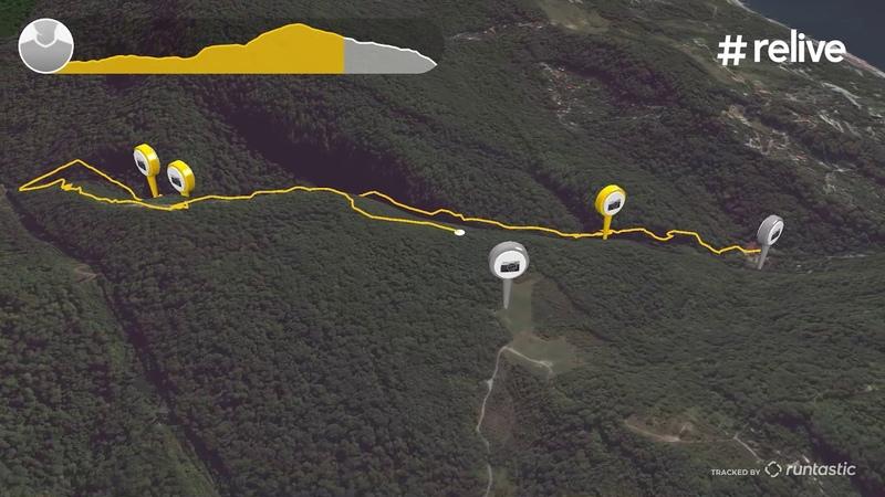 Агурские водопады 3D карта маршрута