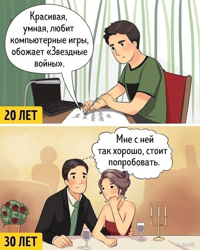 Разница в поведении: когда нам 20 лет и когда 30