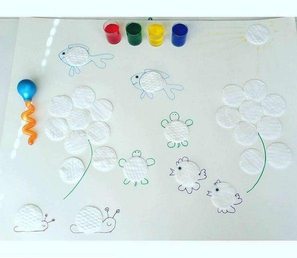 РАЗВИТИЕ МЕЛКОЙ МОТОРИКИ У ДЕТЕЙ С ПОМОЩЬЮ РИСОВАНИЯ Интересная идея - сделать самодельную раскраску из ватных дисков. Вместо кисточки используем пипетку. Рисуем разбавленными в небольшом