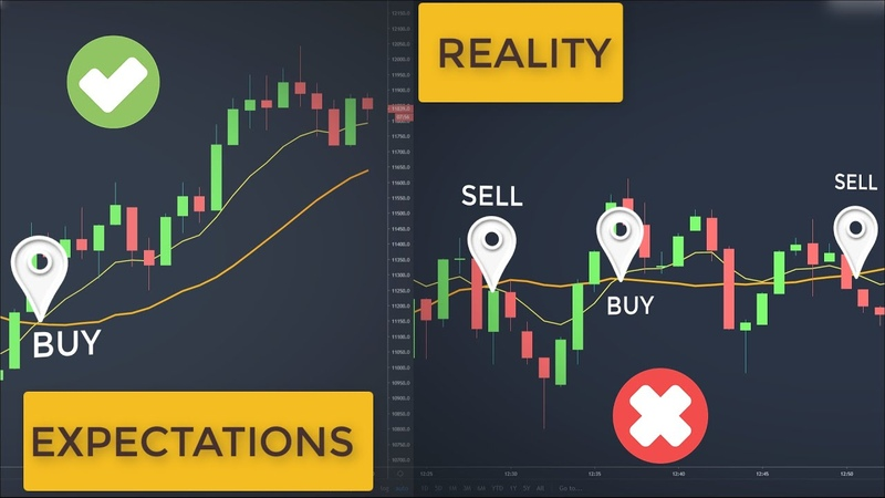 How To Use A Moving Average Crossover To Buy Stocks Swing Trading Strategy