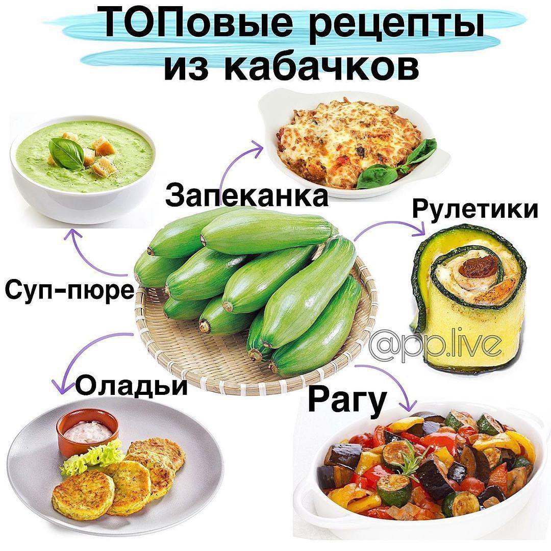 Подборка рецептов кабачков