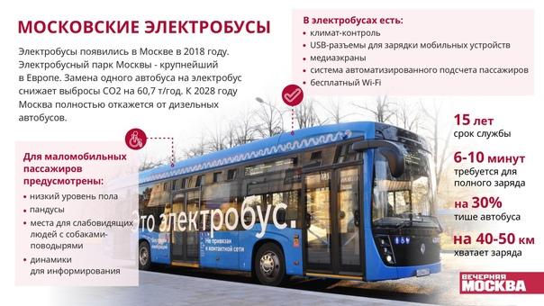 А вы уже катались на московском электробусе? 🚌К 20...