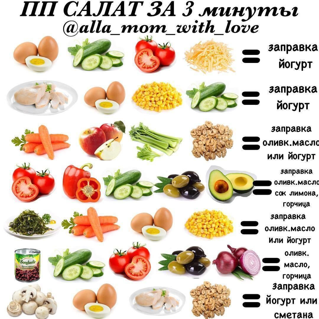 Варианты быстрых салатов