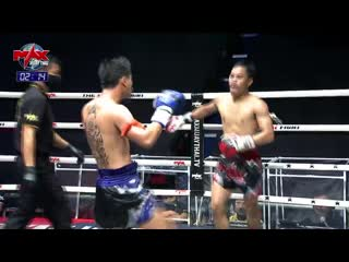Max Muay Thai The Global Fight